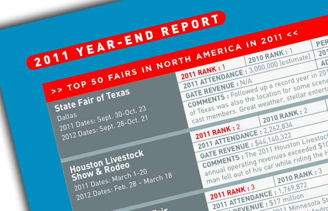 Top 50 Fairs In North America 2017